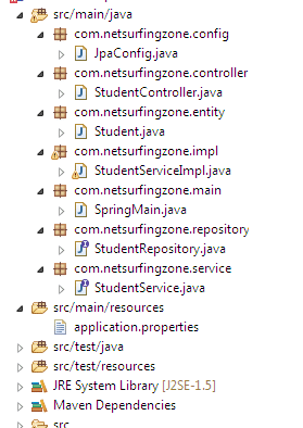 Spring Data JPA JPQL and Native Query Example