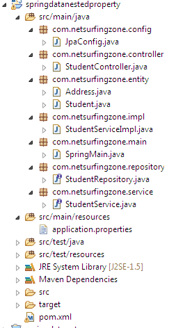 Spring Data JPA Nested Property Query Method Example